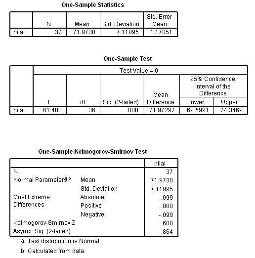 One Sample T Test Uji T Satu Sampel Teorionline