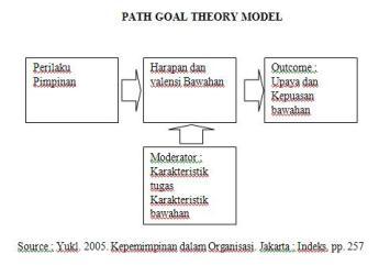 jurnal psikologi tentang motivasi belajar pdf