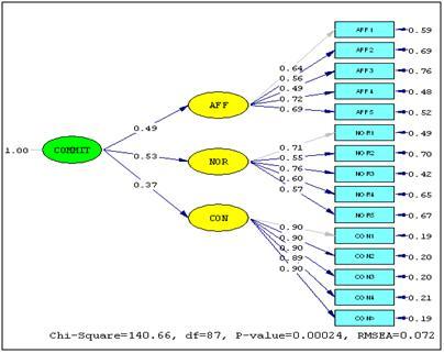 Lisrel activation code