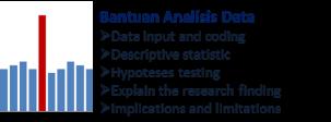 Bantuan Analisis Data